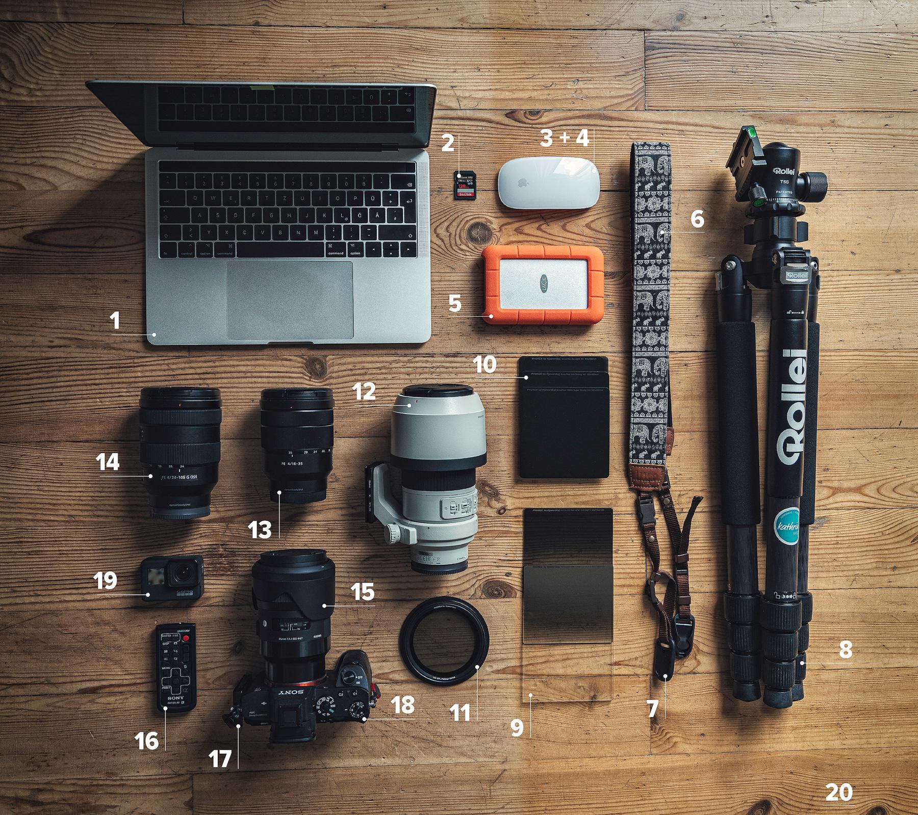 Equipment, Reiseblog, Fotoblog,Sony, Kameras, Stativ, Rollei, Kathrin's World, kathrinsworld, Kathrin Schlott